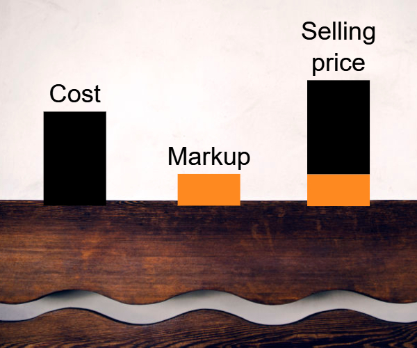 Markup Pricing
