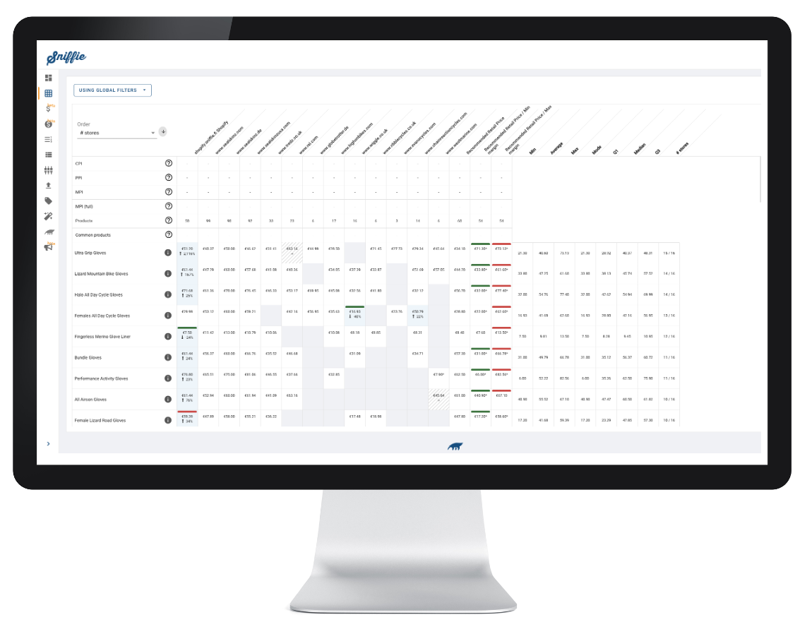 Sniffie price matrix shown in monitor