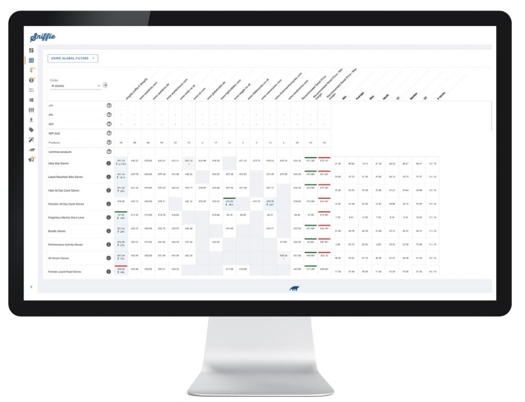 Sniffie price matrix is our price monitoring essentials