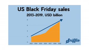 5 Tips for beating the competition on Black Friday