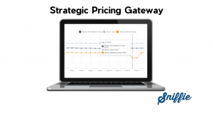 Why should you care about Strategic Pricing Gateway?