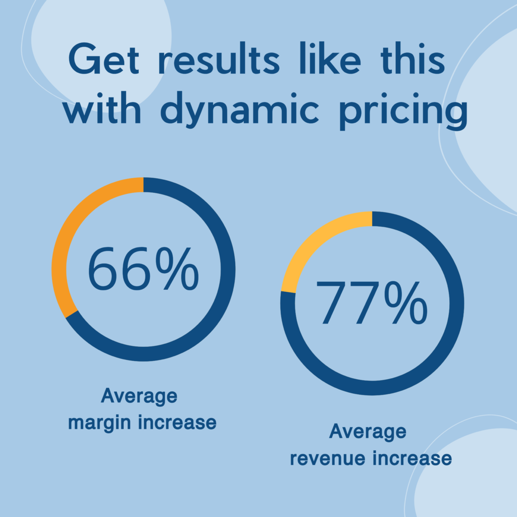 Dynamic pricing results